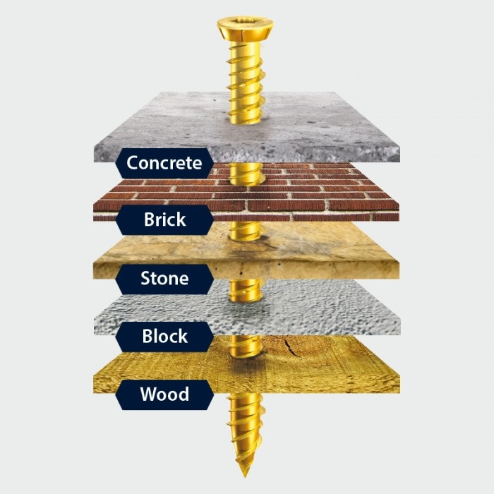 Concrete/Masonry Screws